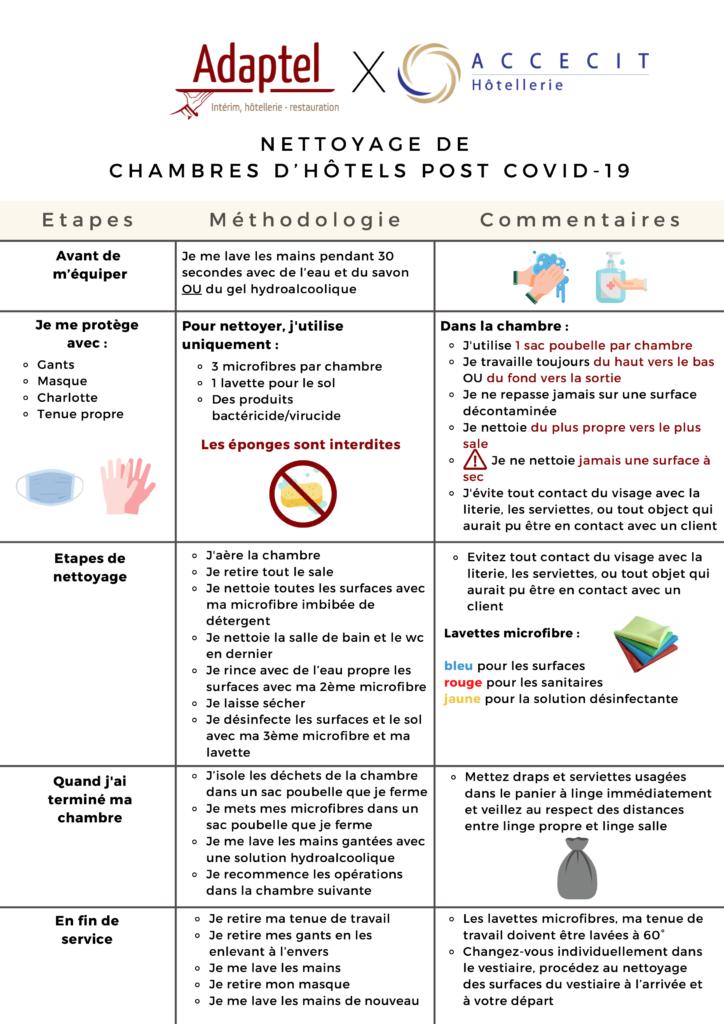 Information nouveaux protocoles nettoyage